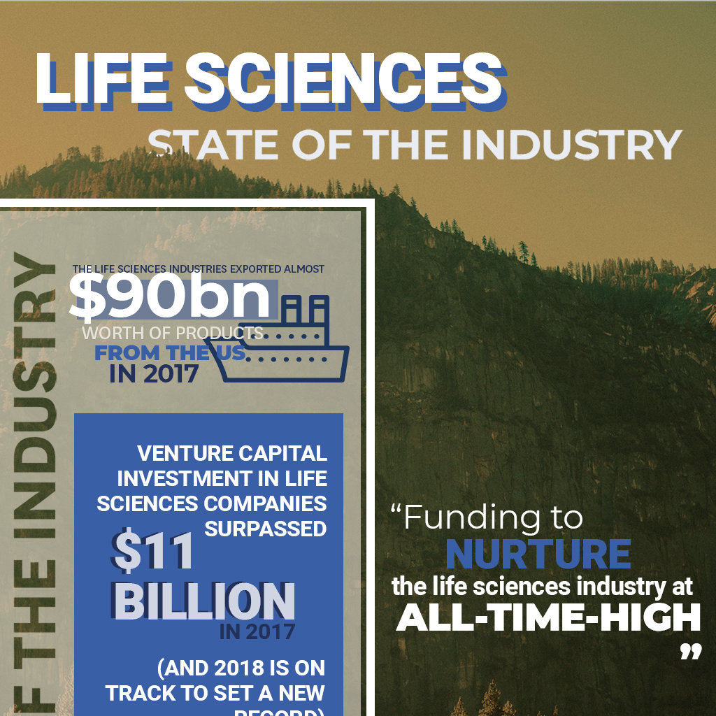 LIFE SCIENCES STATE OF THE INDUSTRY (INFOGRAPHIC)